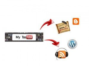 youtube distribution