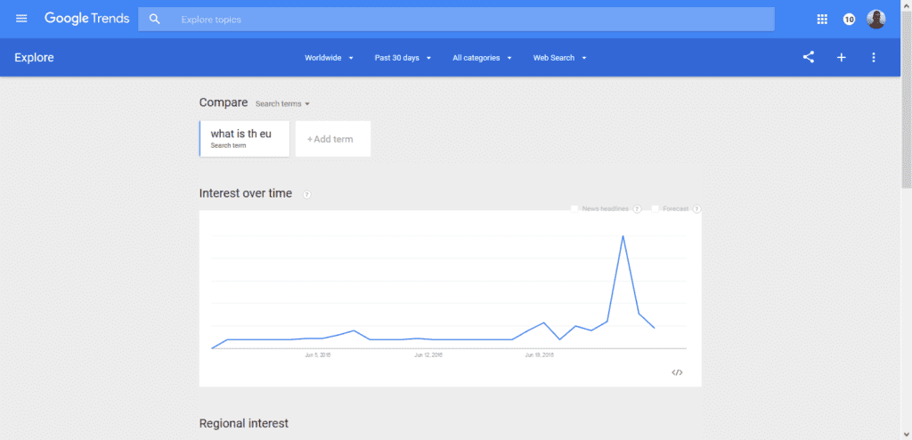 what is the eu google trends brexit