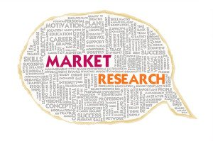 social media market research