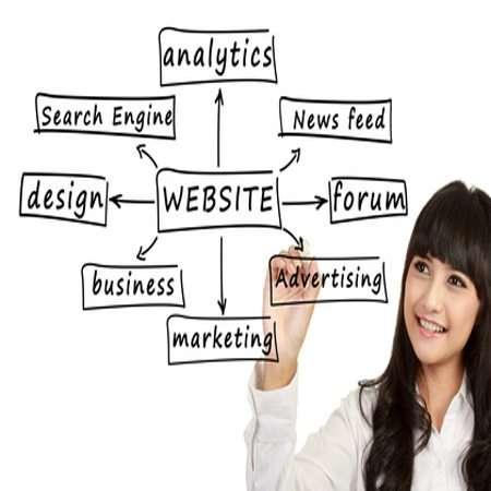 Website Flow Chart 450x450