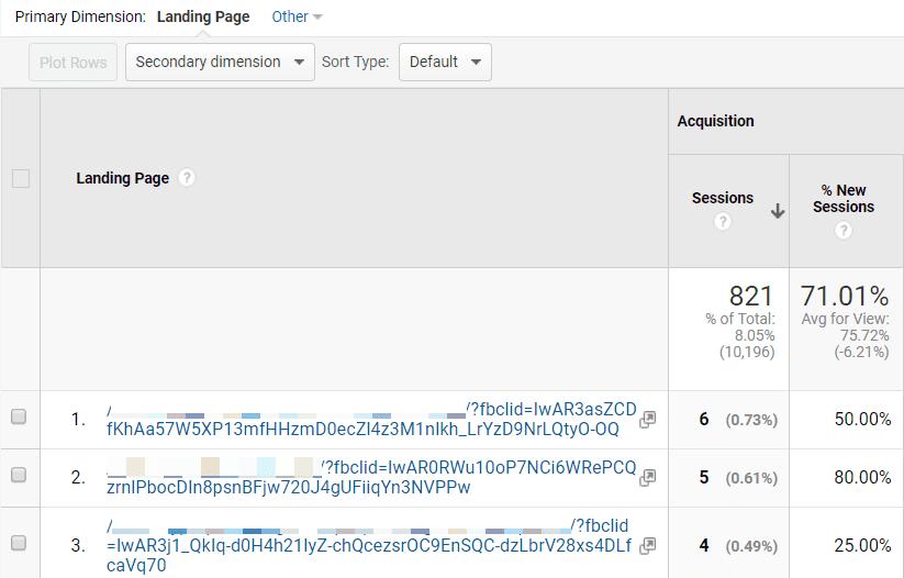 Google Analytics UTM Tags